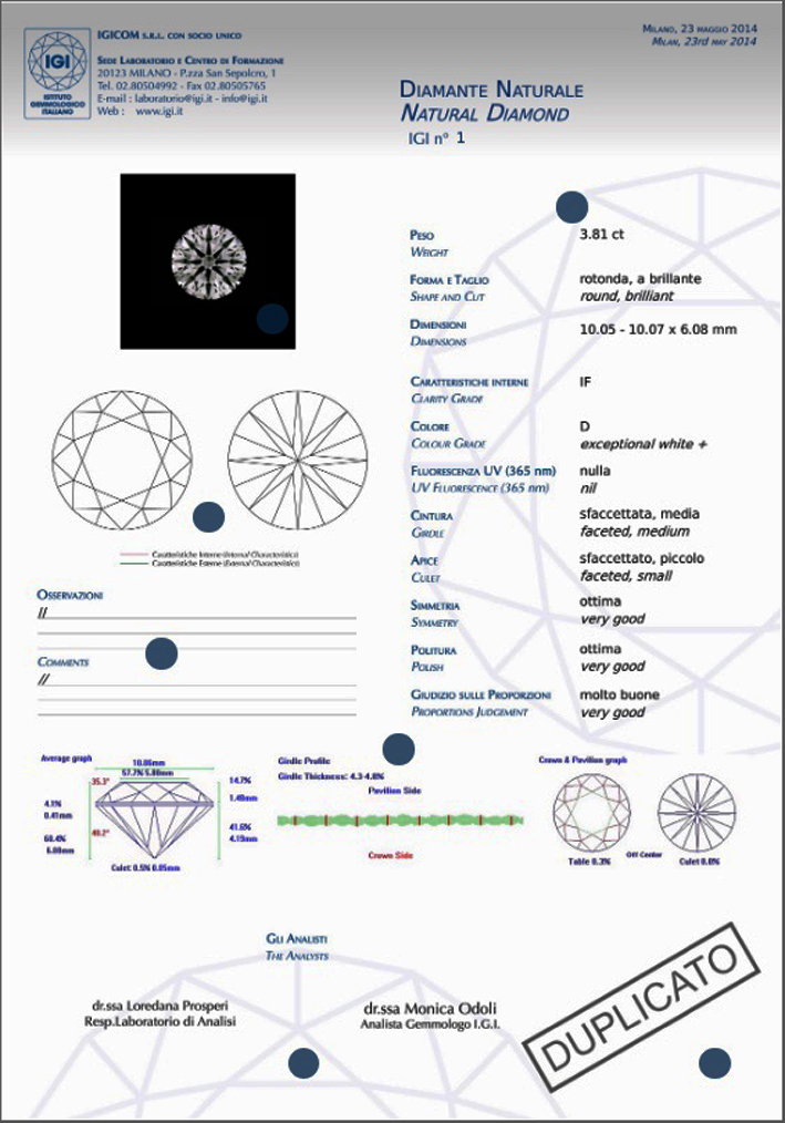 Un esempio di certificato, quello dell'IGI, Istituto Gemmologico Italiano