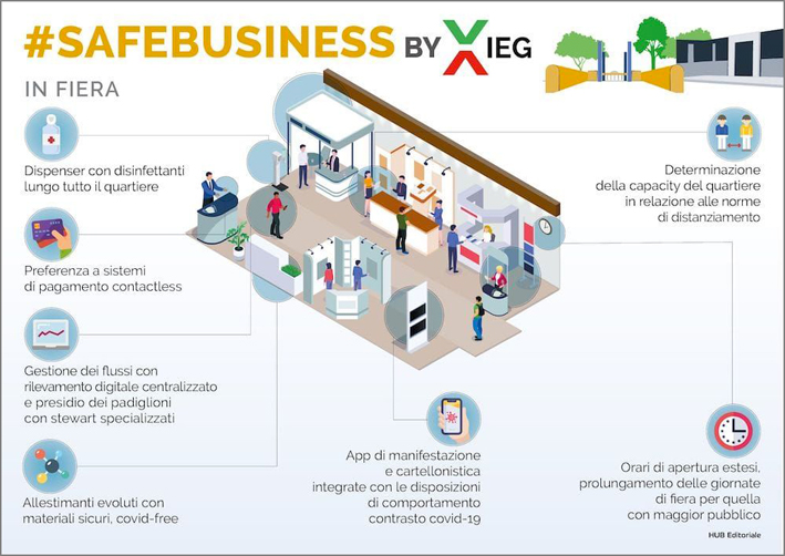 Un aspetto del piano #safebusiness by Ieg